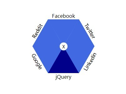 Hexagon Right Click Menu with jQuery and CSS3 – Radial Menu | Free jQuery Script Download