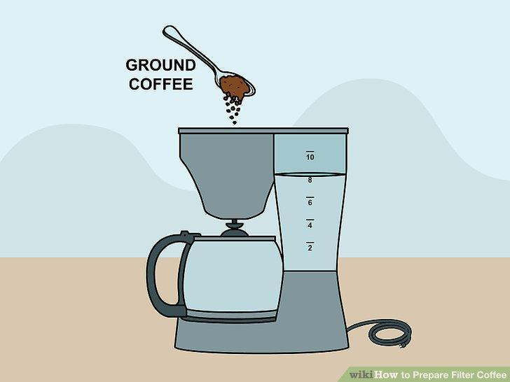 Image titled Prepare Filter Coffee Step 3